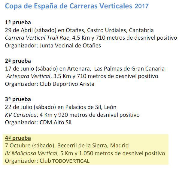 Calendario Copa F...